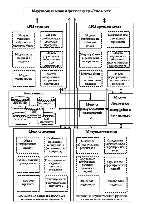 схема СТ «Контроль»